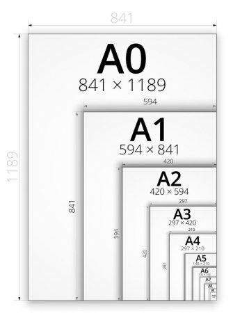 Размеры формата А0