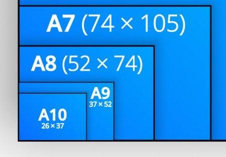 Размеры формата А7
